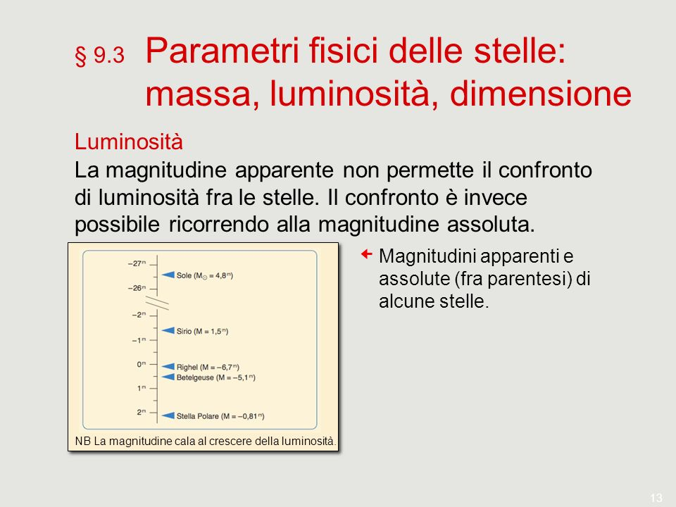 § 9.3 Parametri fisici delle stelle: massa, luminosità, dimensione