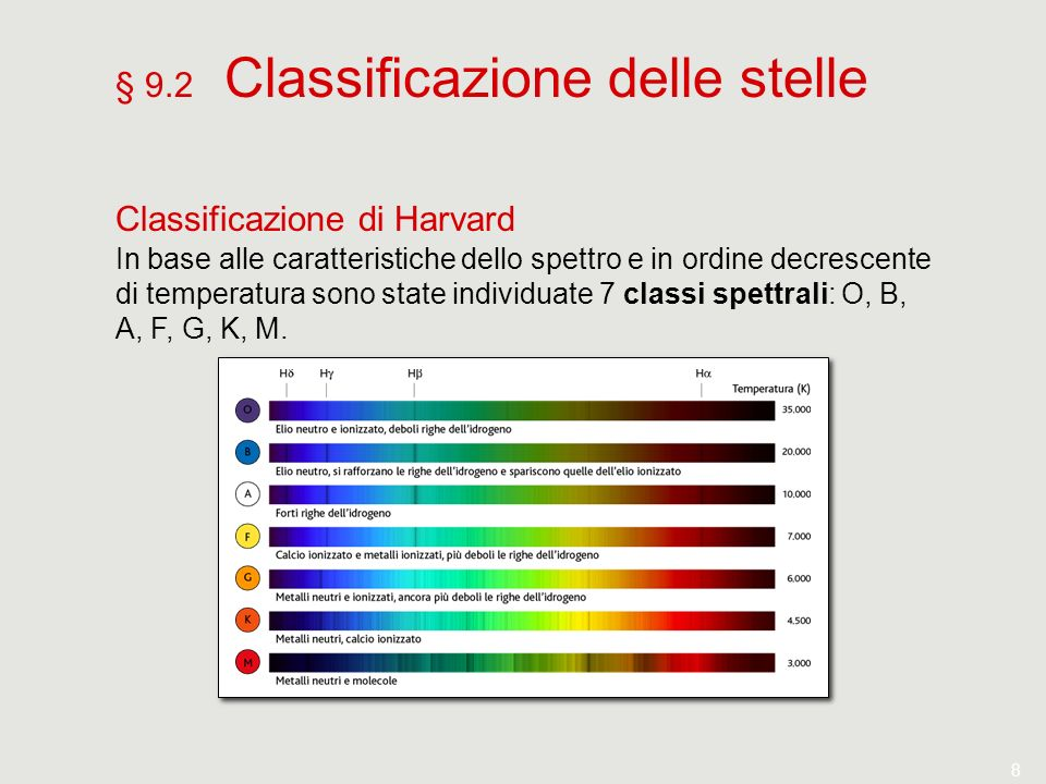 § 9.2 Classificazione delle stelle