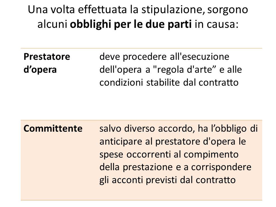 Una volta effettuata la stipulazione, sorgono alcuni obblighi per le due parti in causa: