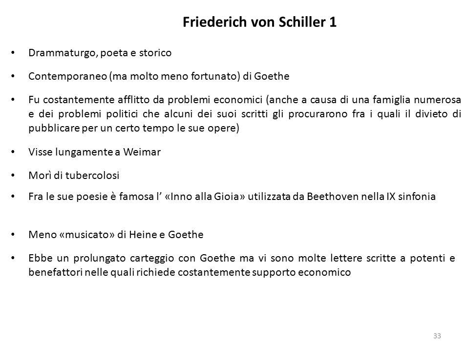 Friederich von Schiller 1
