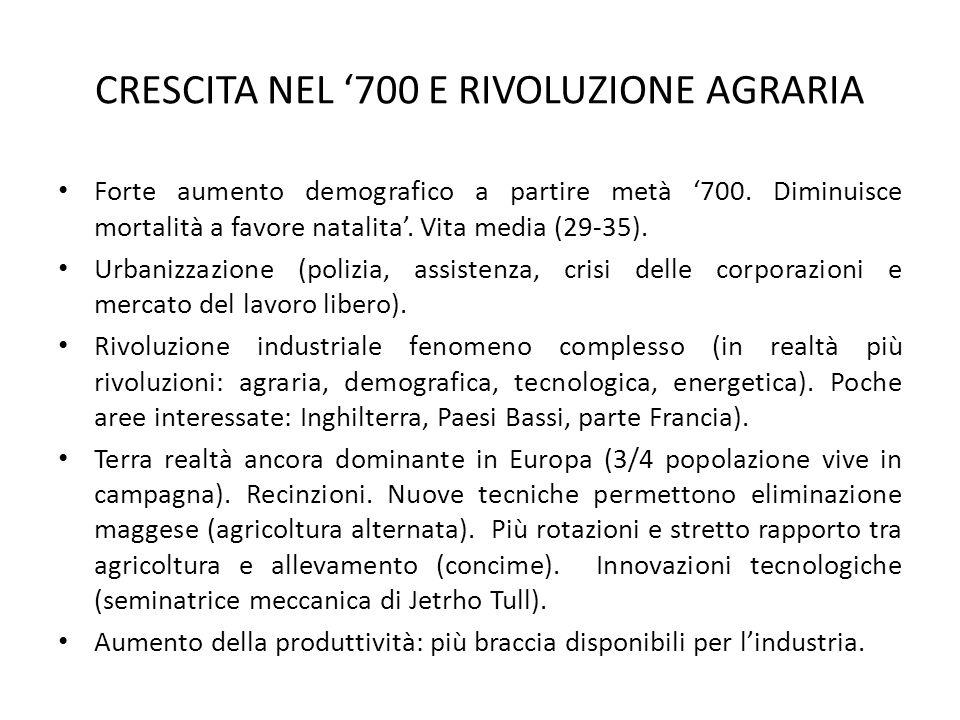 CRESCITA NEL '700 E RIVOLUZIONE AGRARIA