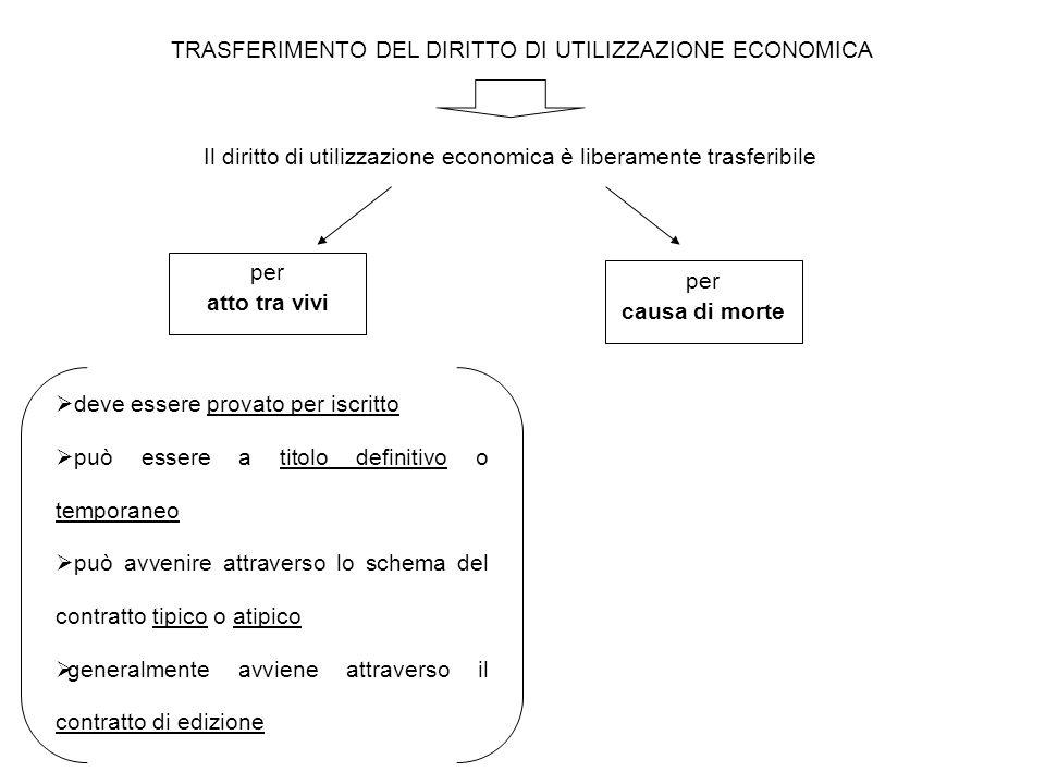 TRASFERIMENTO DEL DIRITTO DI UTILIZZAZIONE ECONOMICA