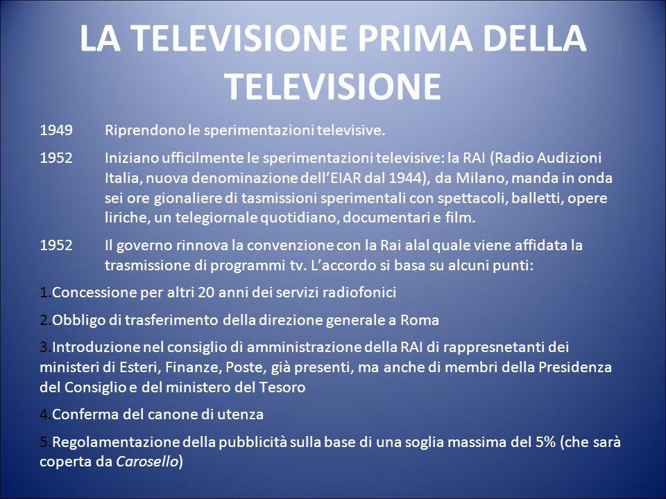 LA TELEVISIONE PRIMA DELLA TELEVISIONE