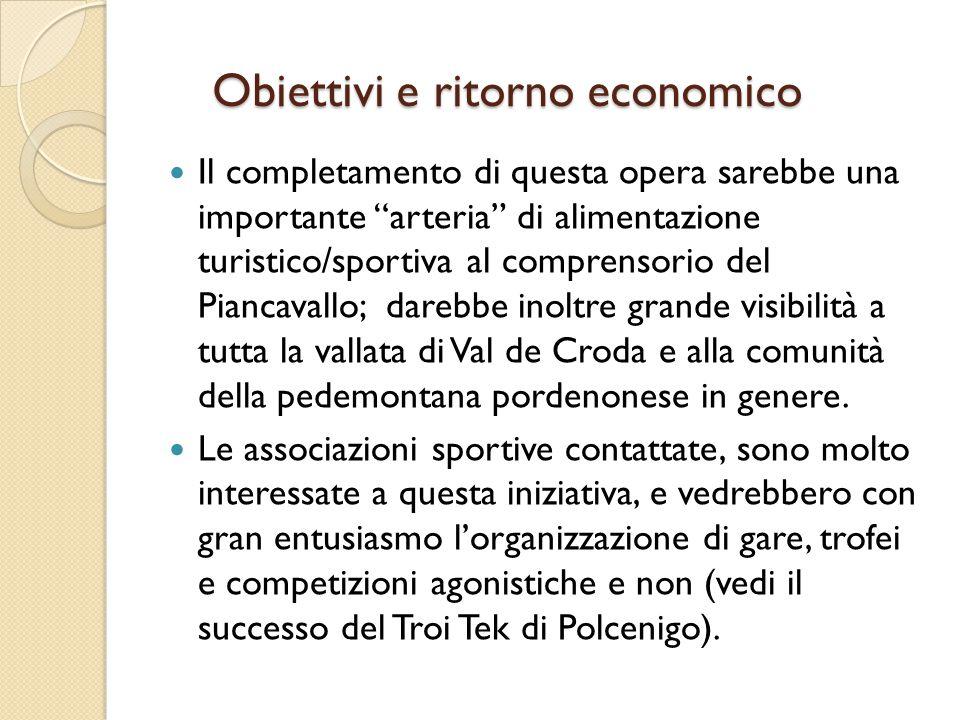 Obiettivi e ritorno economico