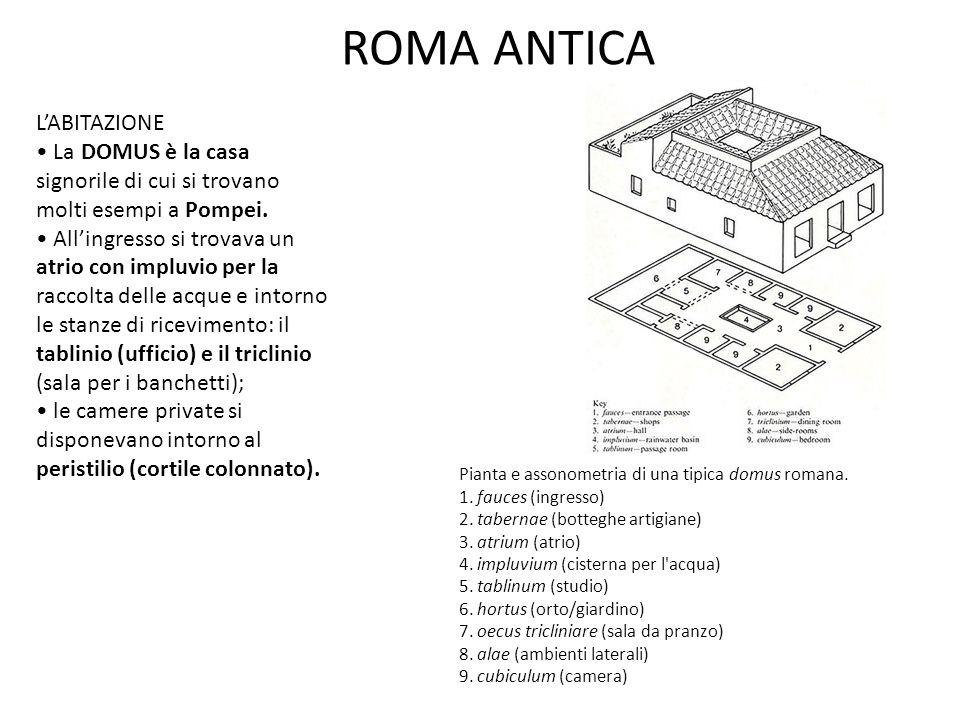 ROMA ANTICA L'ABITAZIONE • La DOMUS è la casa