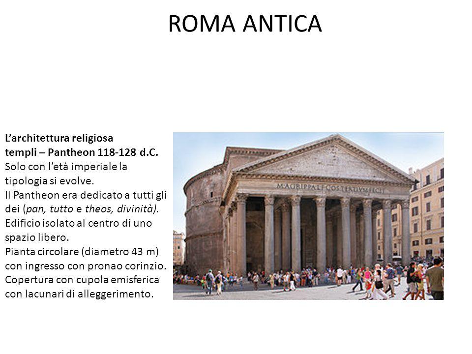 ROMA ANTICA L'architettura religiosa templi – Pantheon 118-128 d.C.