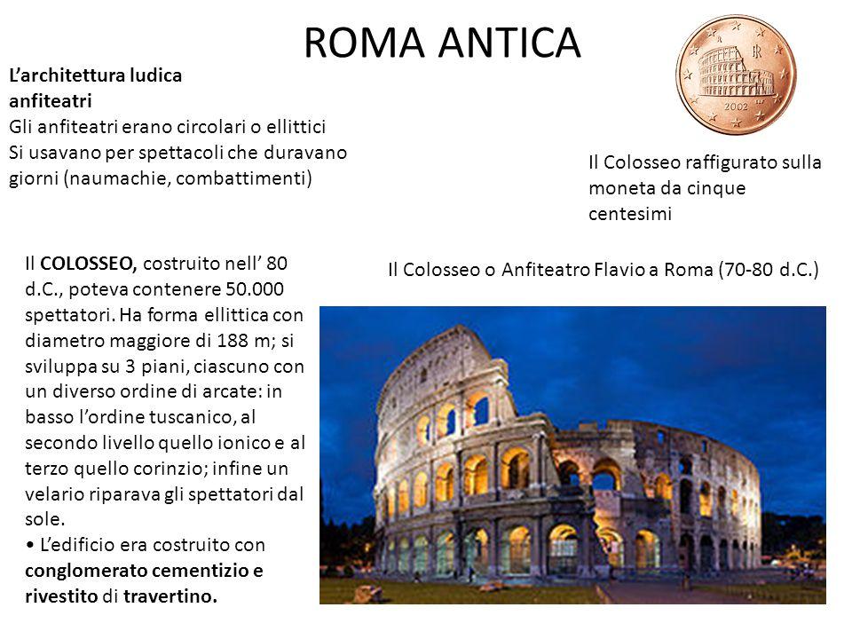 ROMA ANTICA L'architettura ludica anfiteatri