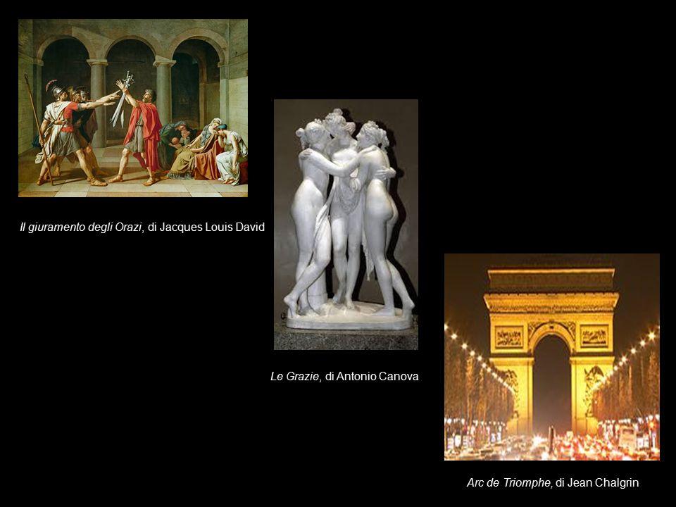 Il giuramento degli Orazi, di Jacques Louis David