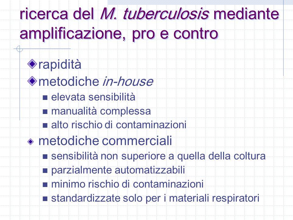 ricerca del M. tuberculosis mediante amplificazione, pro e contro