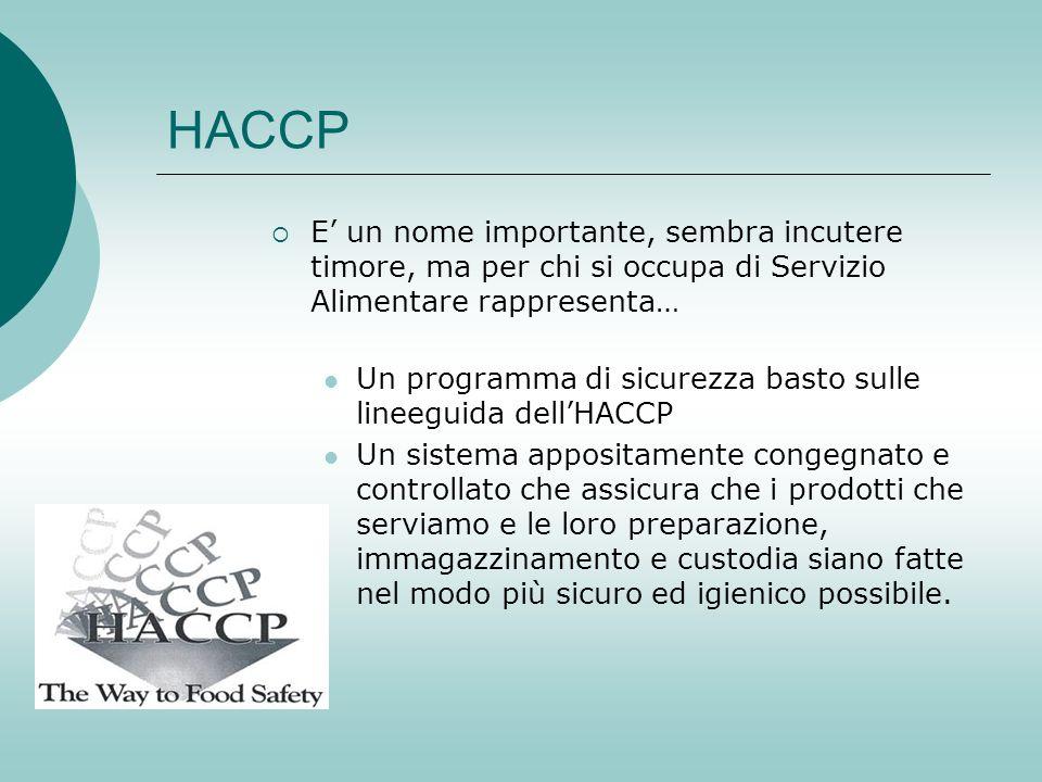 HACCP E' un nome importante, sembra incutere timore, ma per chi si occupa di Servizio Alimentare rappresenta…