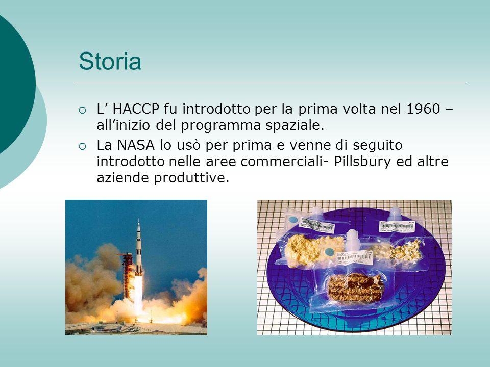 Storia L' HACCP fu introdotto per la prima volta nel 1960 – all'inizio del programma spaziale.