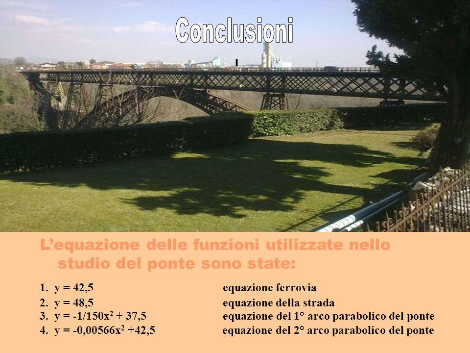 Conclusioni l. L'equazione delle funzioni utilizzate nello studio del ponte sono state: