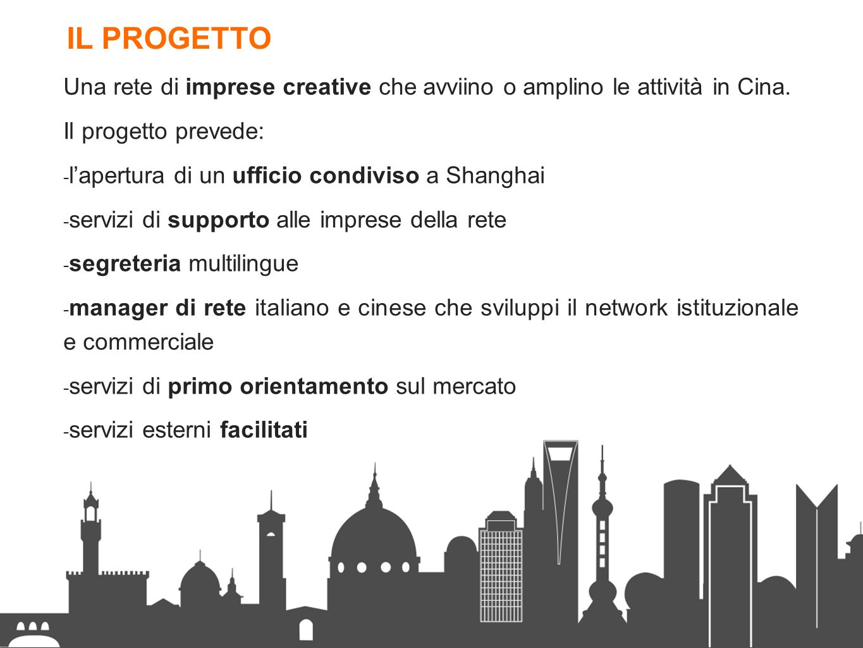 IL PROGETTO Una rete di imprese creative che avviino o amplino le attività in Cina. Il progetto prevede: