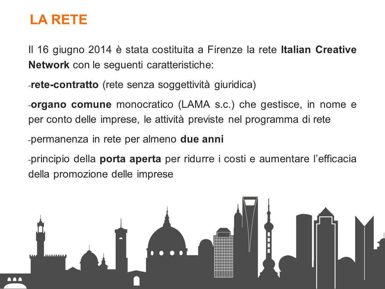 LA RETE Il 16 giugno 2014 è stata costituita a Firenze la rete Italian Creative Network con le seguenti caratteristiche: