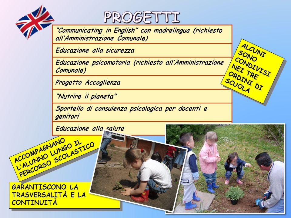 PROGETTI Communicating in English con madrelingua (richiesto all'Amministrazione Comunale) Educazione alla sicurezza.