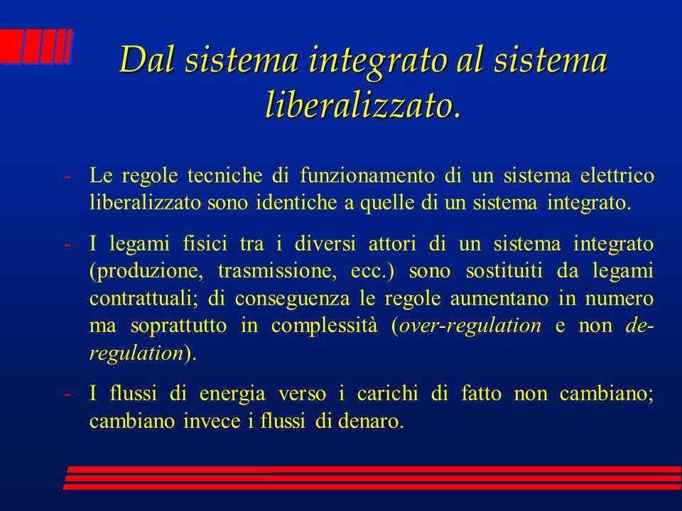 Dal sistema integrato al sistema liberalizzato.