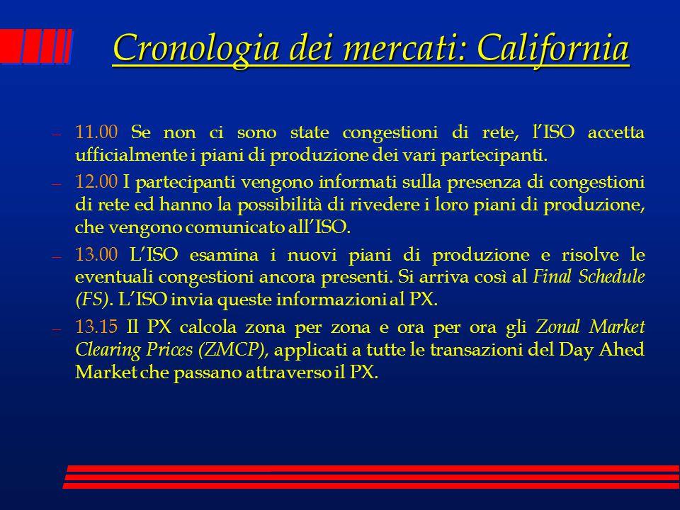 Cronologia dei mercati: California