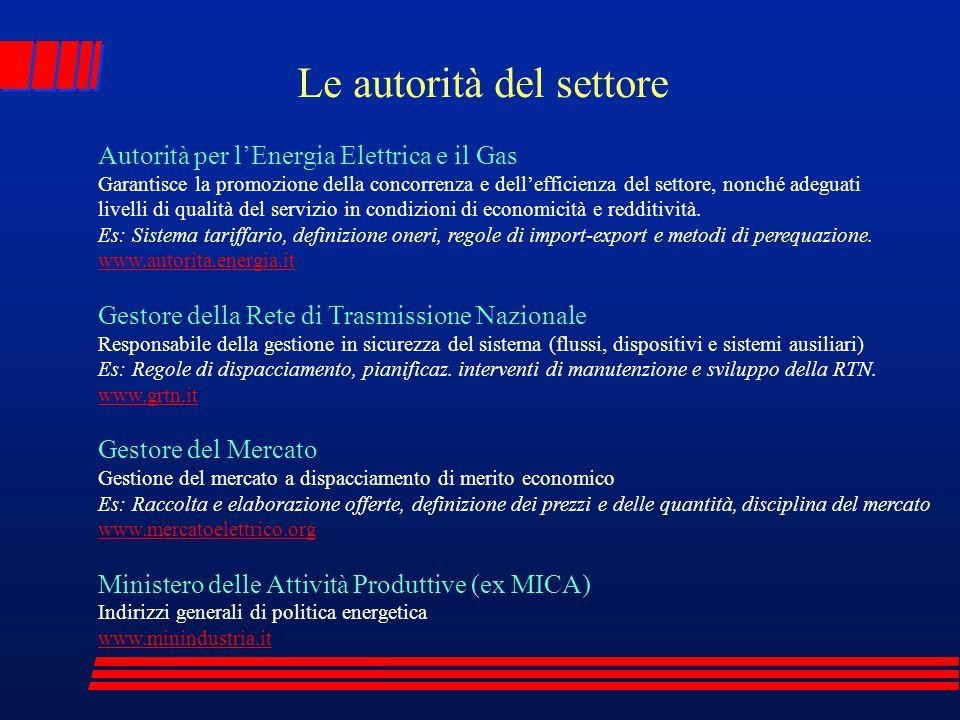 Le autorità del settore
