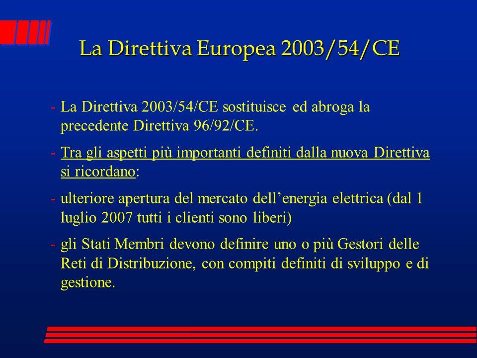 La Direttiva Europea 2003/54/CE