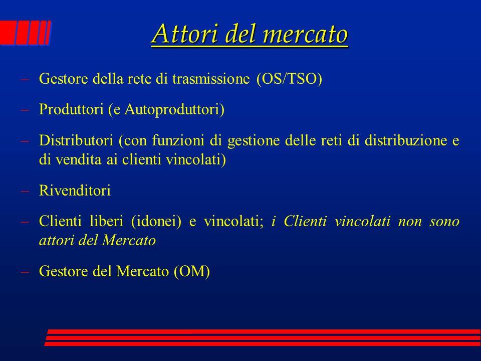 Attori del mercato Gestore della rete di trasmissione (OS/TSO)