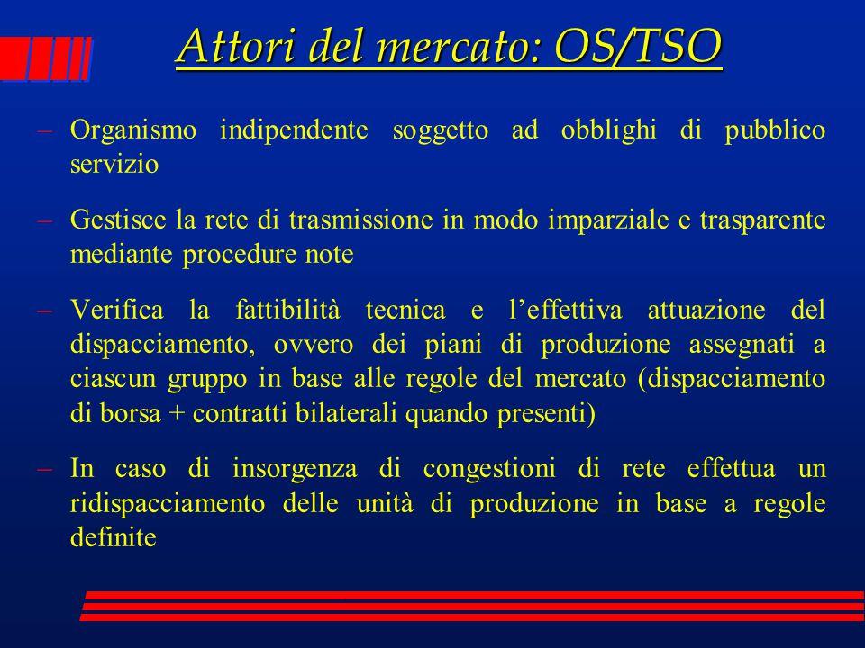 Attori del mercato: OS/TSO