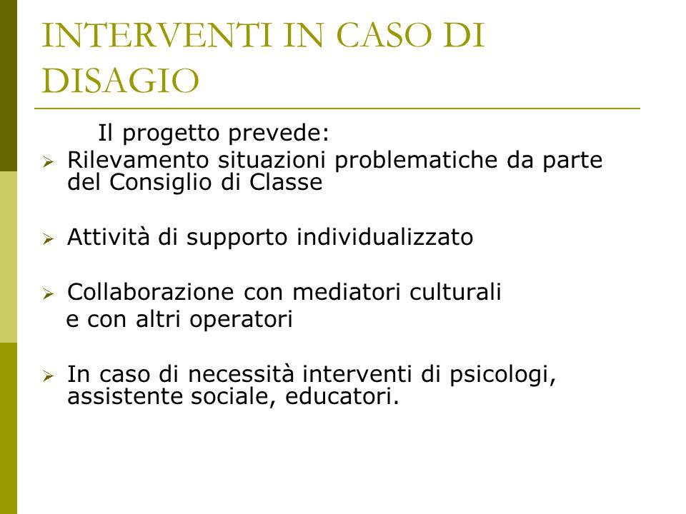 INTERVENTI IN CASO DI DISAGIO
