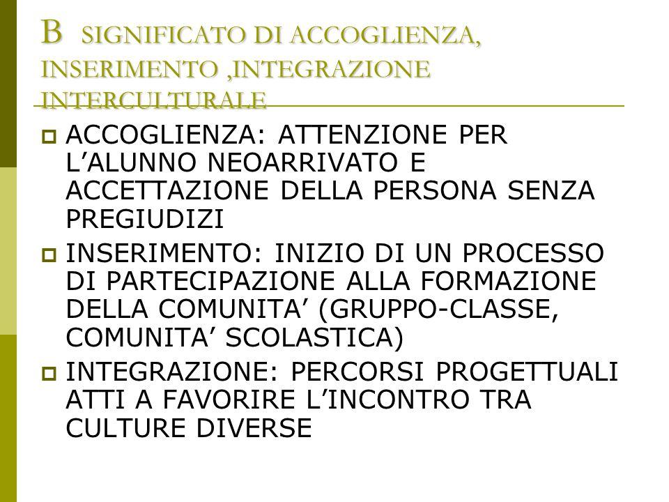 B SIGNIFICATO DI ACCOGLIENZA, INSERIMENTO ,INTEGRAZIONE INTERCULTURALE