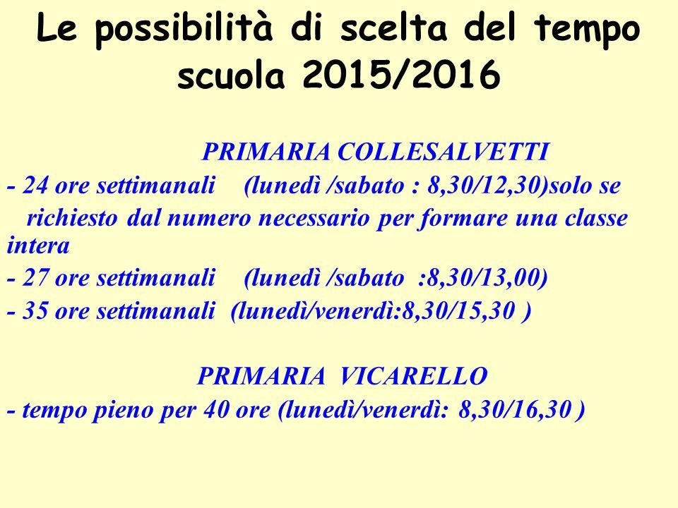 Le possibilità di scelta del tempo scuola 2015/2016