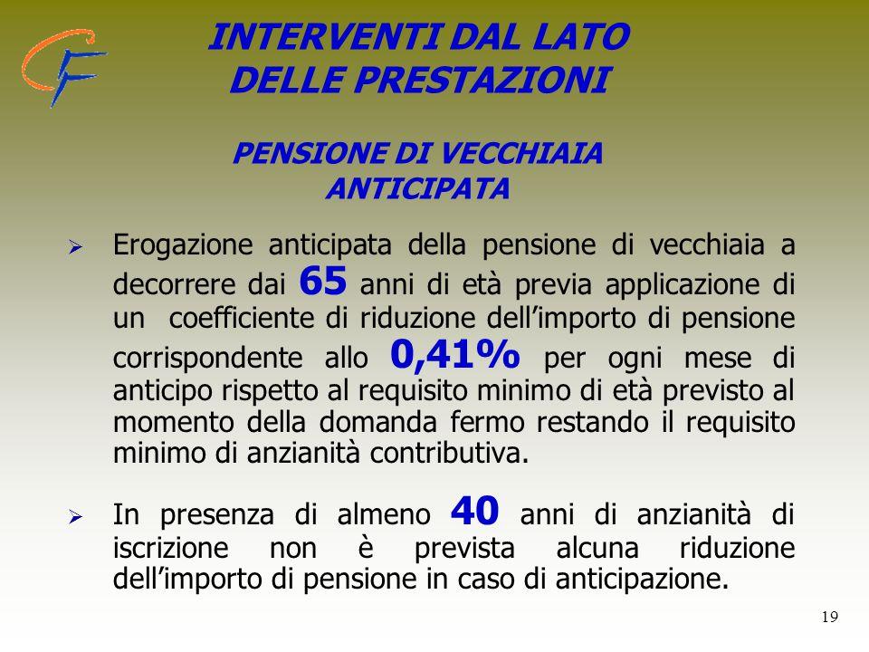 INTERVENTI DAL LATO DELLE PRESTAZIONI PENSIONE DI VECCHIAIA ANTICIPATA