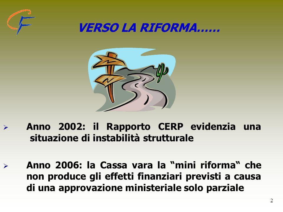 VERSO LA RIFORMA…… Anno 2002: il Rapporto CERP evidenzia una situazione di instabilità strutturale.