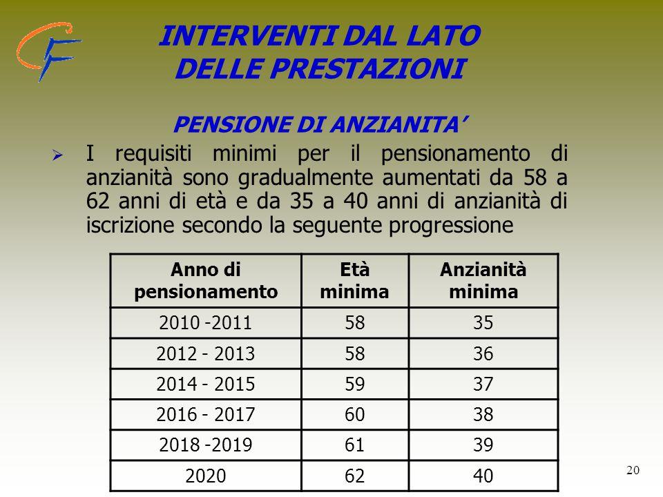 INTERVENTI DAL LATO DELLE PRESTAZIONI PENSIONE DI ANZIANITA'