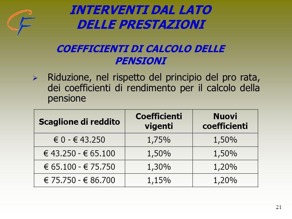 INTERVENTI DAL LATO DELLE PRESTAZIONI COEFFICIENTI DI CALCOLO DELLE PENSIONI