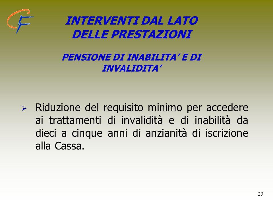 INTERVENTI DAL LATO DELLE PRESTAZIONI PENSIONE DI INABILITA' E DI INVALIDITA'