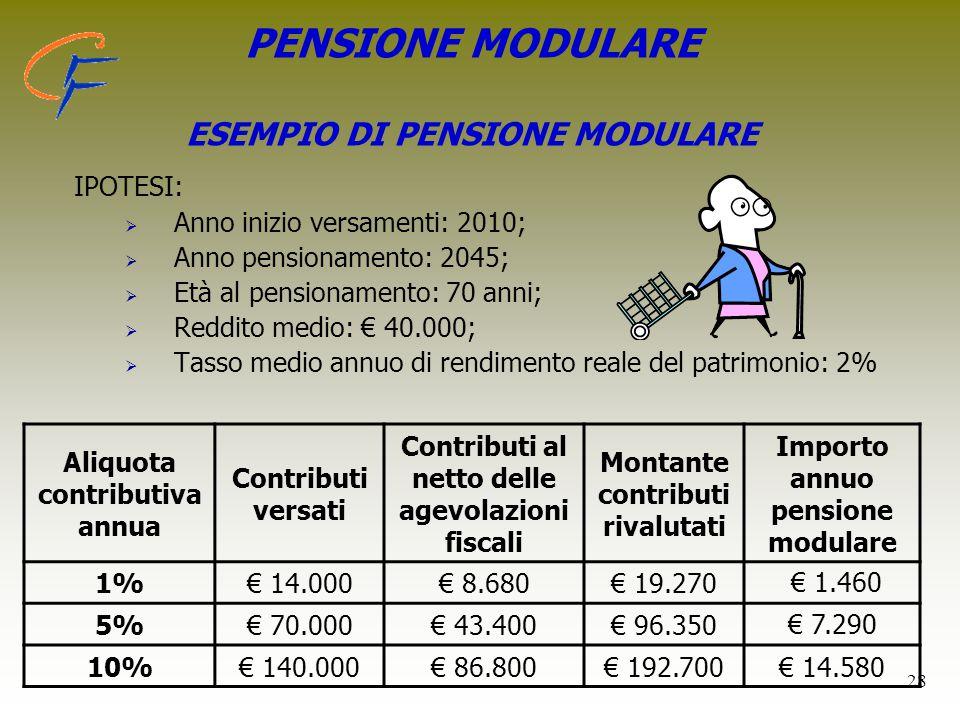 PENSIONE MODULARE ESEMPIO DI PENSIONE MODULARE