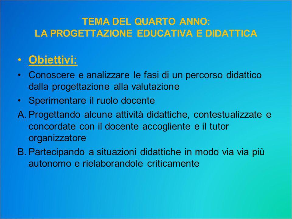 TEMA DEL QUARTO ANNO: LA PROGETTAZIONE EDUCATIVA E DIDATTICA