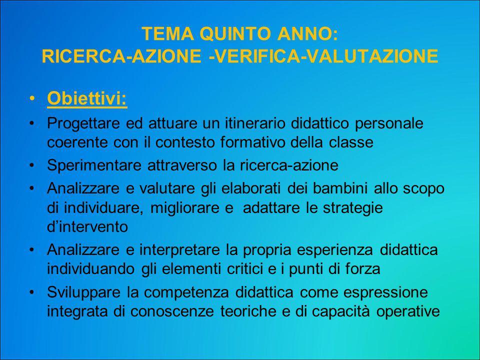 TEMA QUINTO ANNO: RICERCA-AZIONE -VERIFICA-VALUTAZIONE