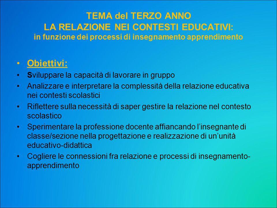 TEMA del TERZO ANNO LA RELAZIONE NEI CONTESTI EDUCATIVI: in funzione dei processi di insegnamento apprendimento