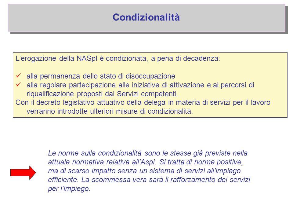 Condizionalità L'erogazione della NASpI è condizionata, a pena di decadenza: alla permanenza dello stato di disoccupazione.