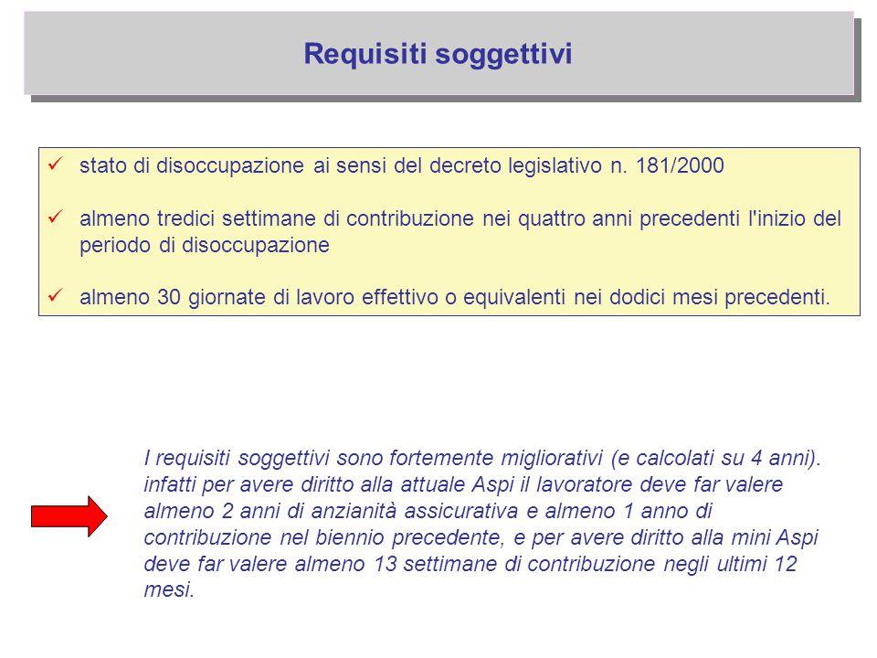 Requisiti soggettivi stato di disoccupazione ai sensi del decreto legislativo n. 181/2000.