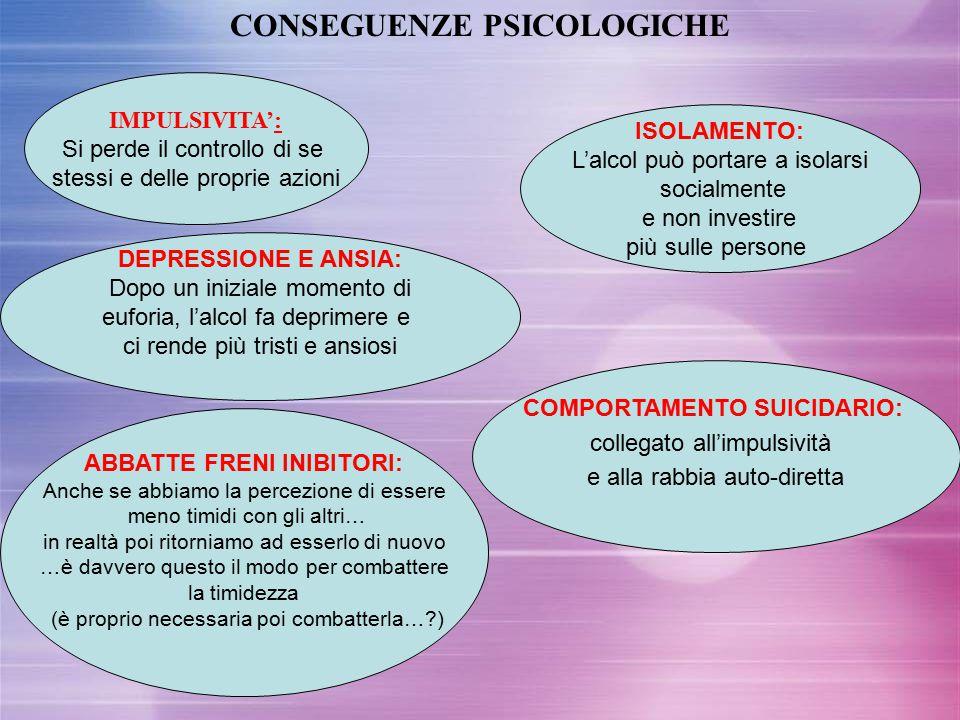 CONSEGUENZE PSICOLOGICHE ABBATTE FRENI INIBITORI:
