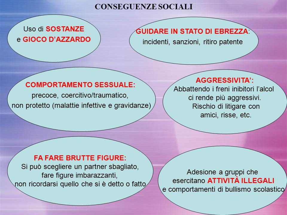COMPORTAMENTO SESSUALE:
