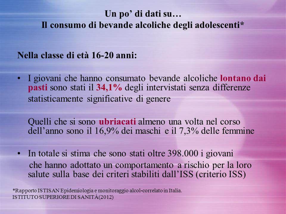 Un po' di dati su… Il consumo di bevande alcoliche degli adolescenti*