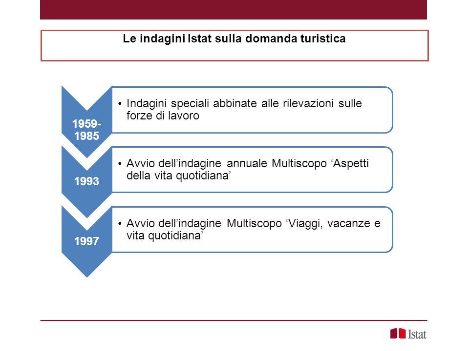 Le indagini Istat sulla domanda turistica