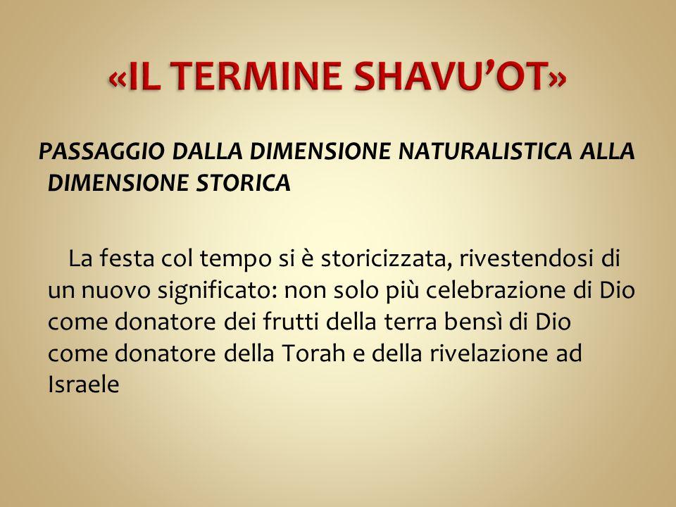 PASSAGGIO DALLA DIMENSIONE NATURALISTICA ALLA DIMENSIONE STORICA