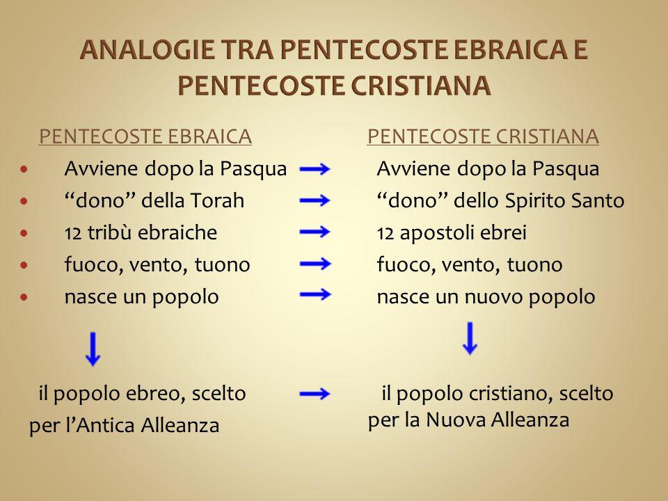 ANALOGIE TRA PENTECOSTE EBRAICA E PENTECOSTE CRISTIANA