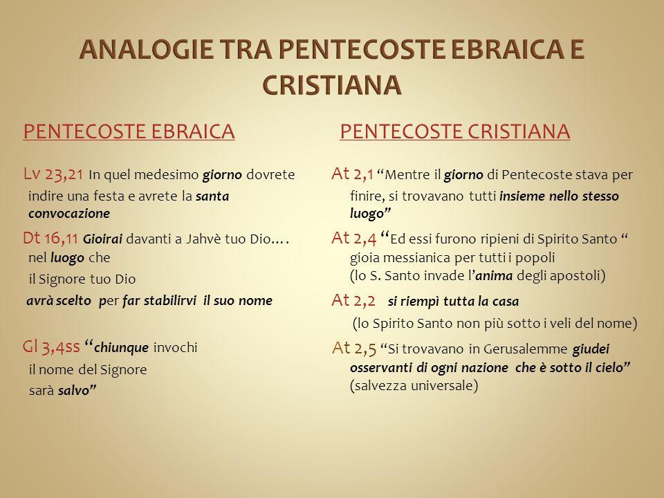 ANALOGIE TRA PENTECOSTE EBRAICA E CRISTIANA