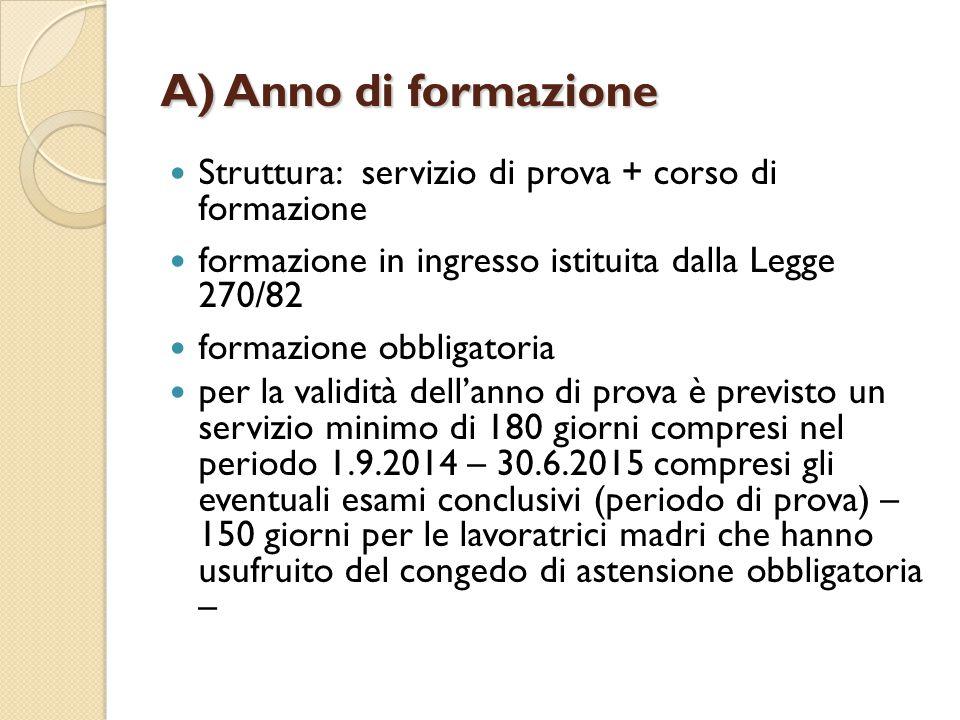 A) Anno di formazione Struttura: servizio di prova + corso di formazione. formazione in ingresso istituita dalla Legge 270/82.