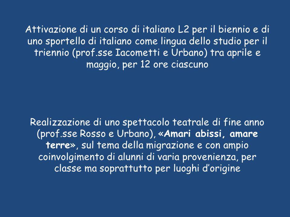 Attivazione di un corso di italiano L2 per il biennio e di uno sportello di italiano come lingua dello studio per il triennio (prof.sse Iacometti e Urbano) tra aprile e maggio, per 12 ore ciascuno