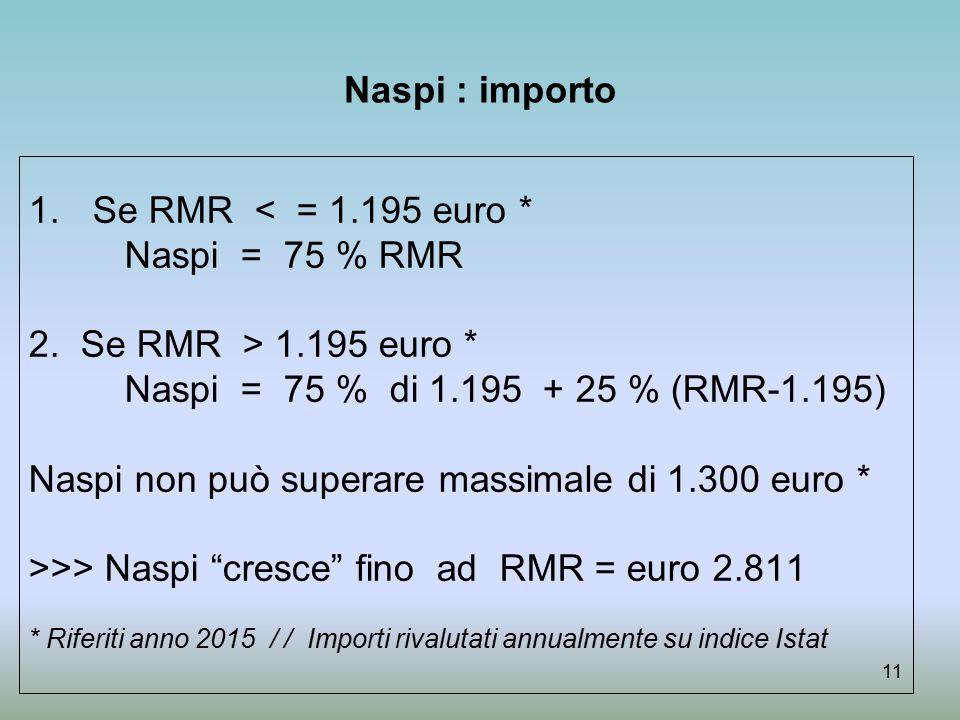 Naspi non può superare massimale di 1.300 euro *