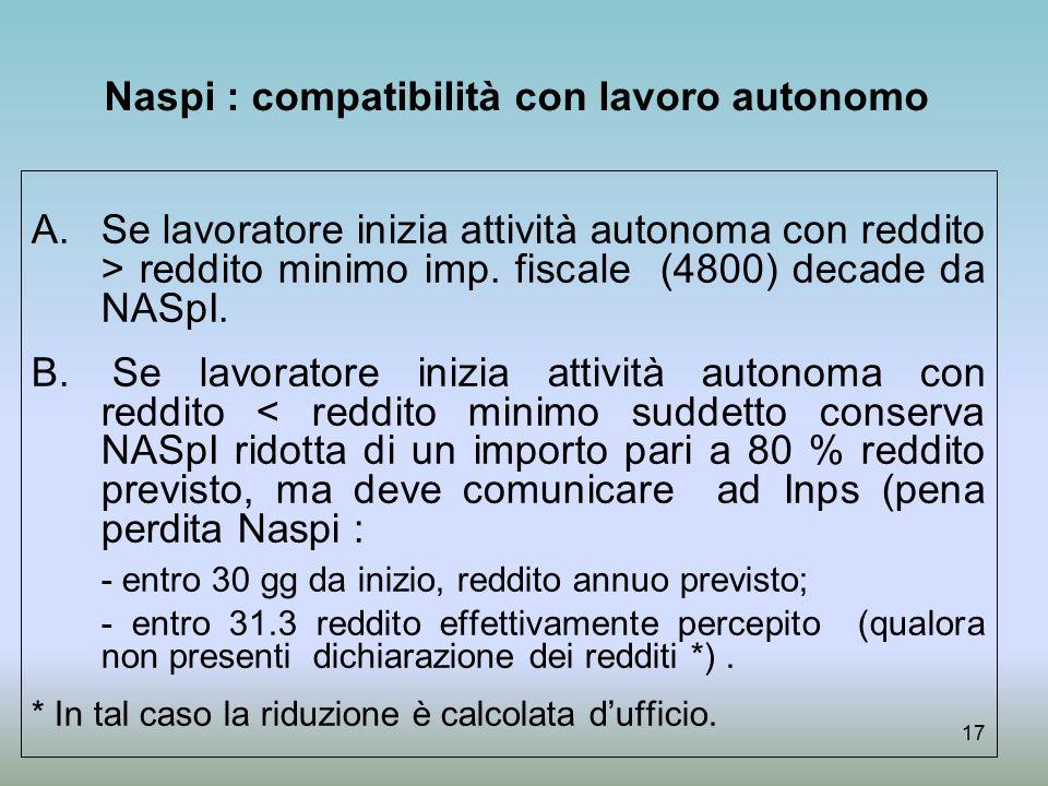 Naspi : compatibilità con lavoro autonomo